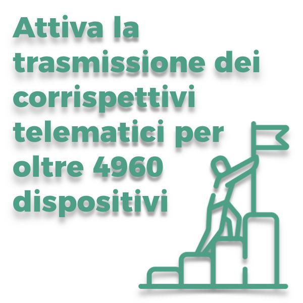IBC attiva la trasmissione telematica per oltre 4960 dispositivi