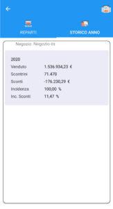 Totale incassi negozi - XSales IBC